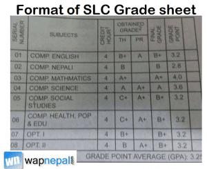 SEE result grade
