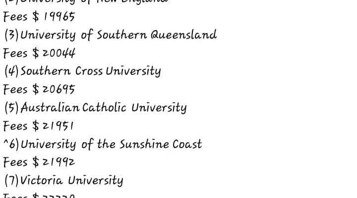 Cheap University in Sydney