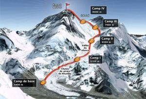 How much does it cost to climb Mount Everest? 17