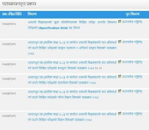 Teacher Service Commission (How to check result and download model question?) 8