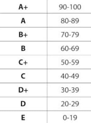 neb result class 12