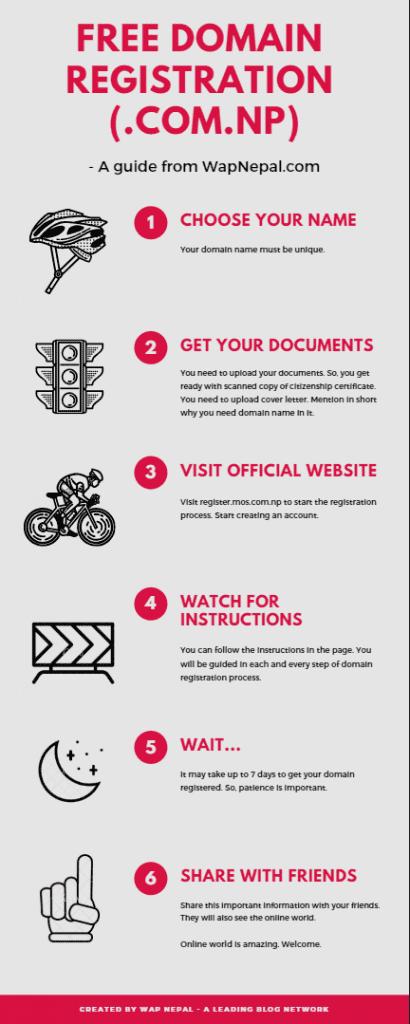 Free domain registration .com.np guide