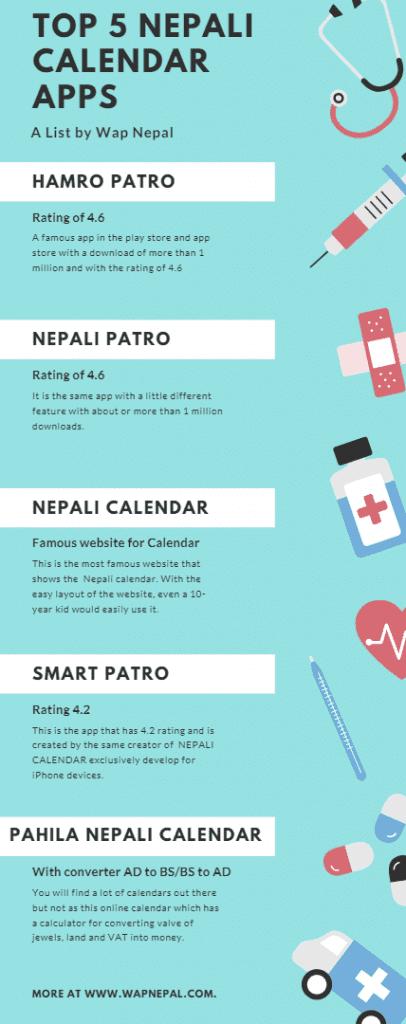 Top 5 Nepali Calendar