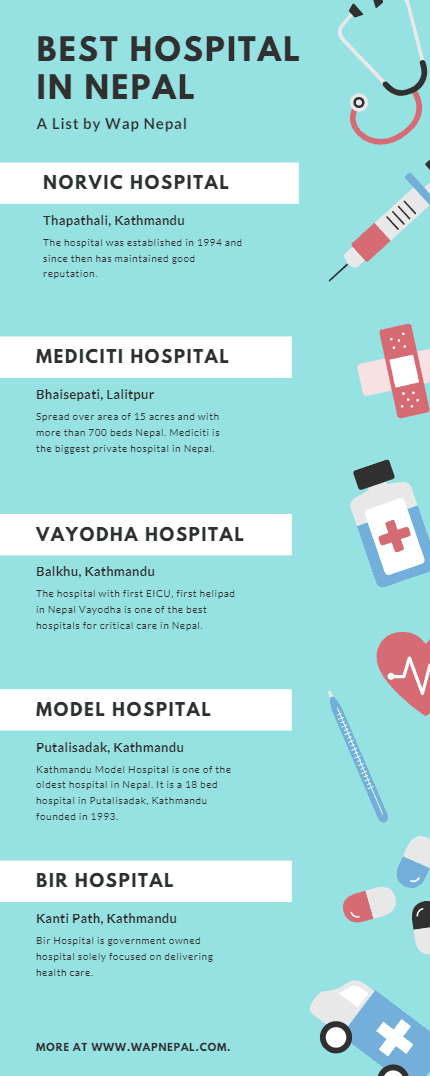 top best hospitals in nepal