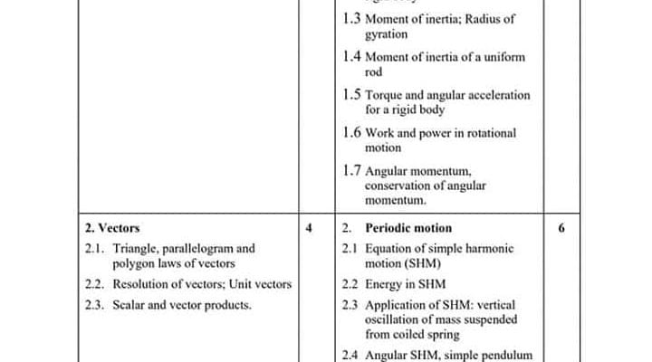 class 11 physics syllabus